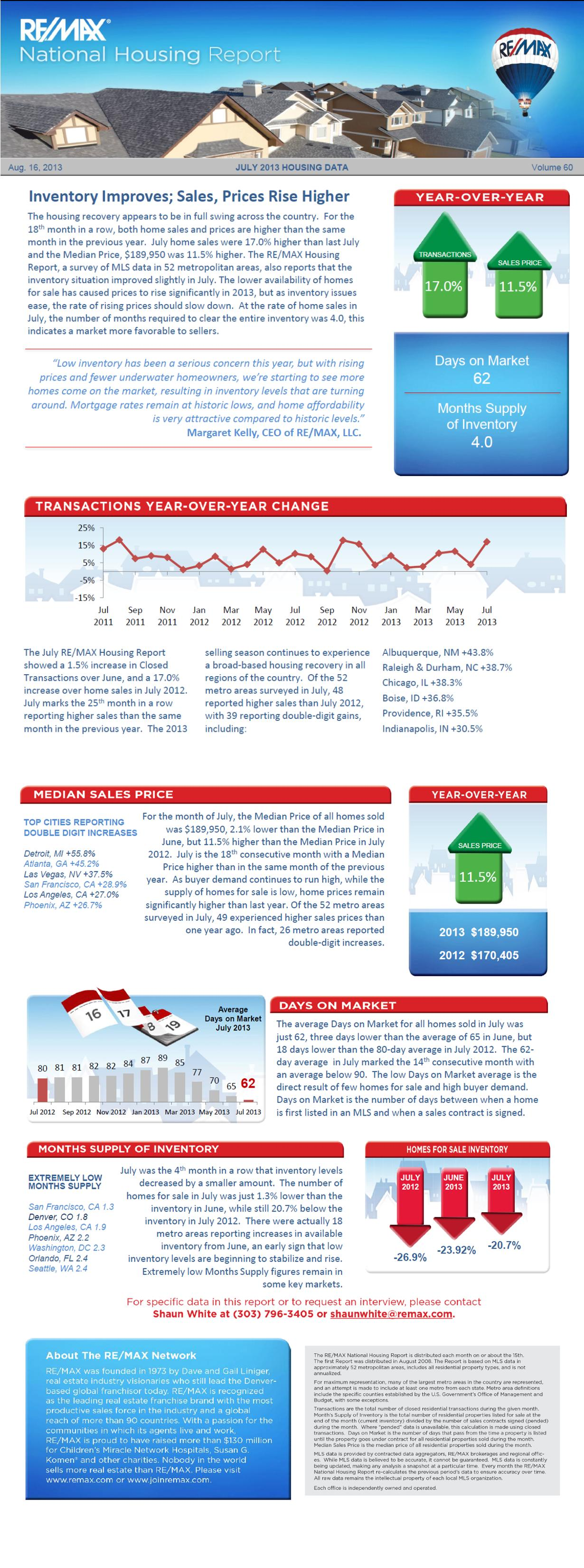 National Housing Report 2013